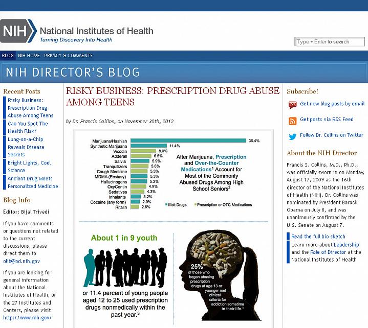 Screen capture of the homepage for the NIH Director's Blog