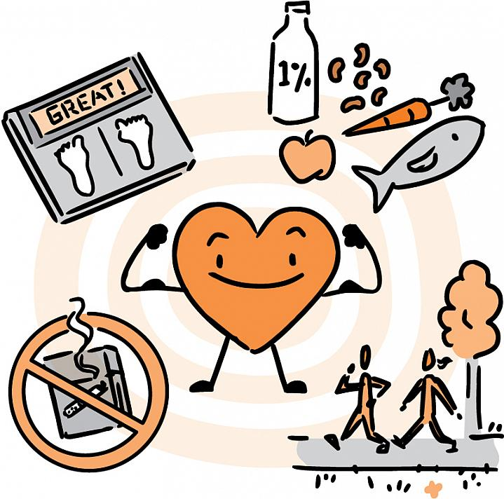 Illustration of a smiling, muscle-flexing heart surrounded by things that can help reduce heart risk.