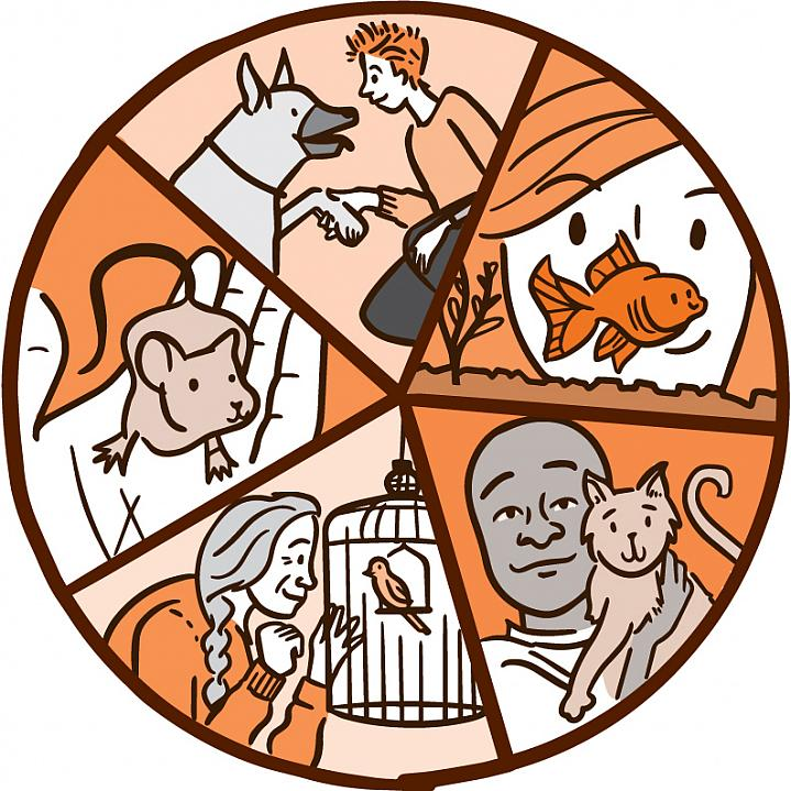 Illustration of people with different types of pets