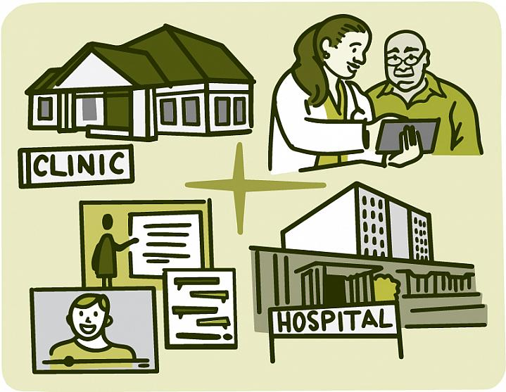 Illustration of different ways to access health care
