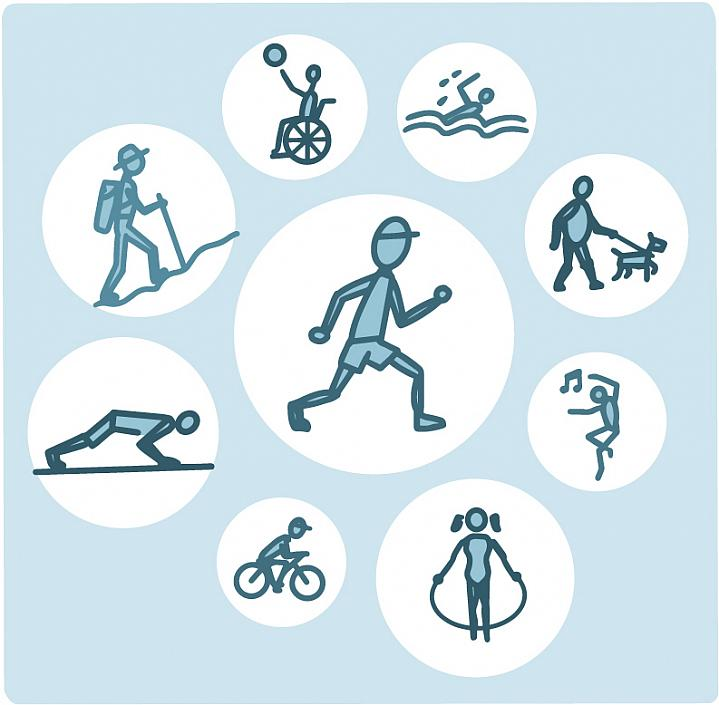Illustration of people doing different types of physical activity
